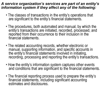A service organization's services are part of an entity's information system if they affect any of the following:The classes of transactions in the entity's operations that are significant to the entity's financial statements. The procedures, both automated and manual, by which the entity's transactions are initiated, recorded, processed, and reported from their occurrence to their inclusion in the financial statements.The related accounting records, whether electronic or manual, supporting information, and specific accounts in the entity's financial statements involved in initiating, recording, processing and reporting the entity's transactions. How the entity's information system captures other events and conditions that are significant to the financial statements. The financial reporting process used to prepare the entity's financial statements, including significant accounting estimates and disclosures.